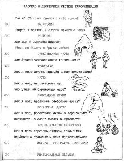 буклеты о библиотеке образцы